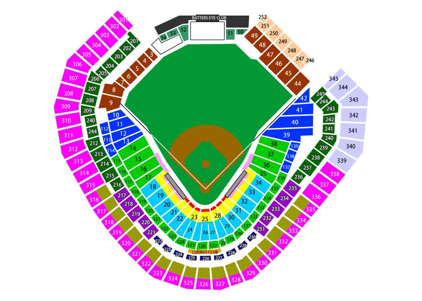 レンジャーズ・ボールパーク 座席表(MLB)